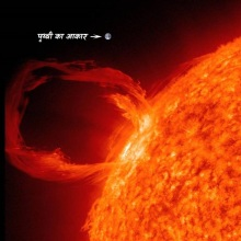 सौर ज्वाला (Solar Prominence)