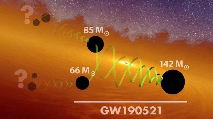 दो ब्लैक होल के विलय से उतपन्न गुरुत्वाकर्षण तरंग